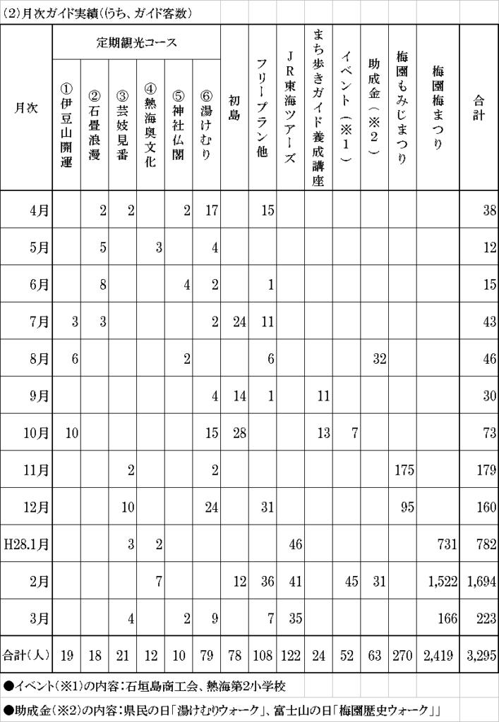 h27-jisseki02
